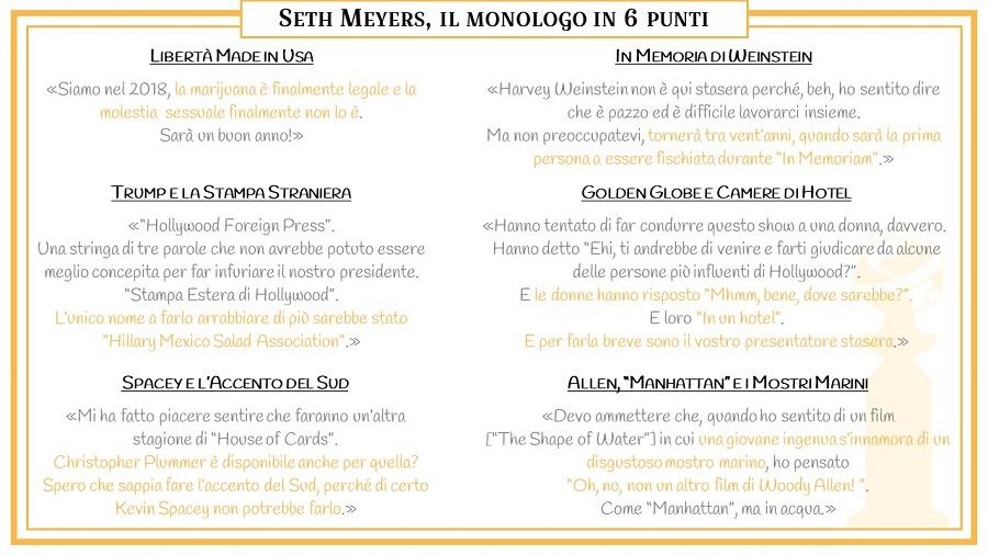 Golden-Globe-2018-Seth-Meyers-monologo